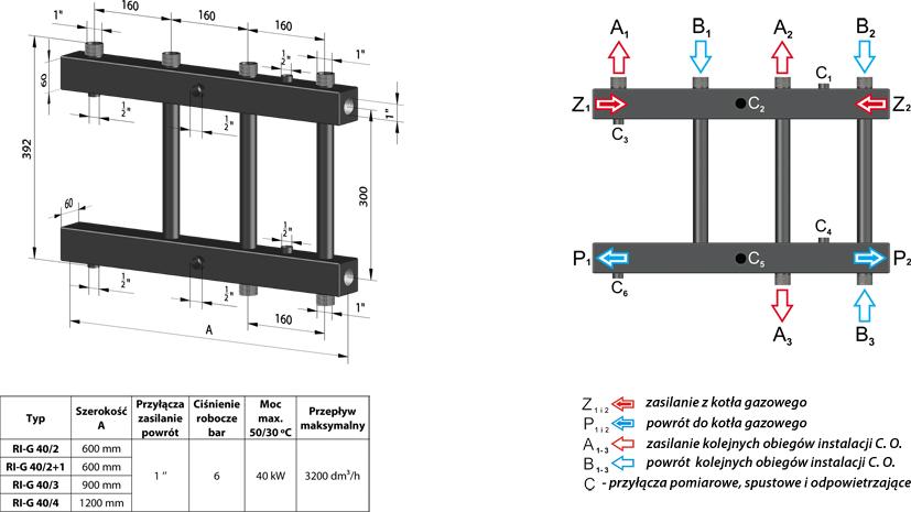PureSun Moduł rozdzielacza C. O. do  kW - RI-G 40/2+1
