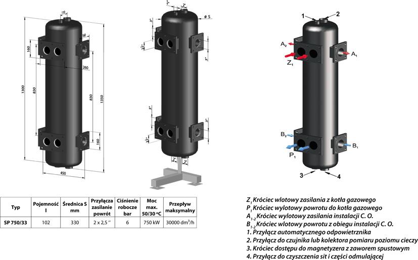 PureSun Sprzęgło dwustronne hydrauliczne C. O. do 750 kW - SP 750/33