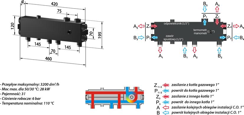 PureSun Sprzęgło-rozdzielacz C. O. do 28 kW - SPR 28i