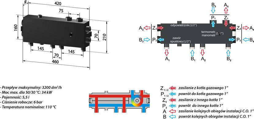PureSun Sprzęgło-rozdzielacz C. O. do 34 kW - SPR 34i