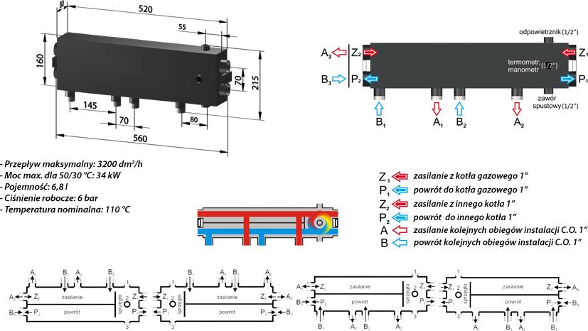 PureSun Sprzęgło-rozdzielacz C. O. do 34 kW - SPR 34u
